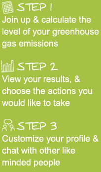Join now and calculate the level of your greenhouse gas emissions